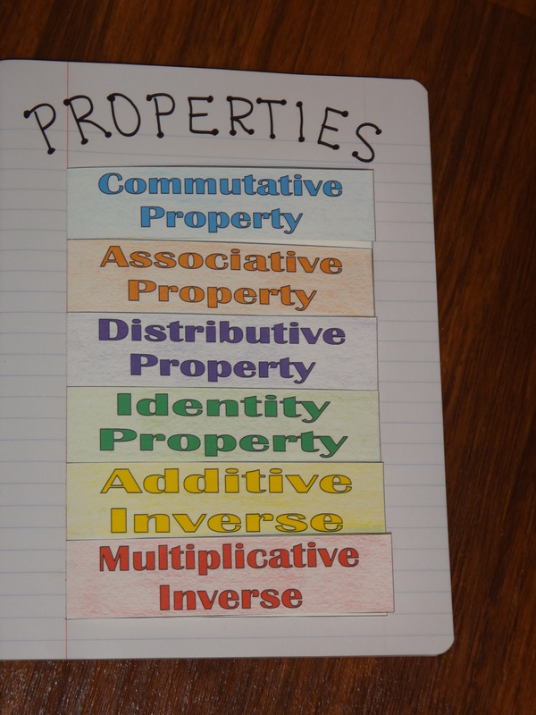 Properties of Numbers Interactive Notebook Page